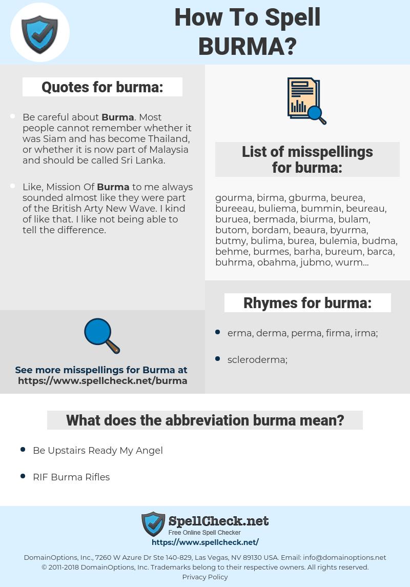 burma, spellcheck burma, how to spell burma, how do you spell burma, correct spelling for burma