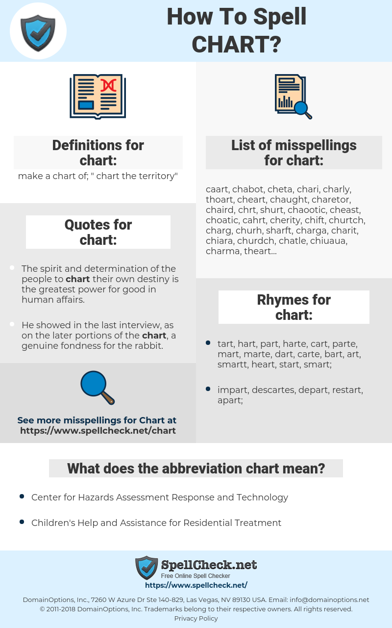 chart, spellcheck chart, how to spell chart, how do you spell chart, correct spelling for chart
