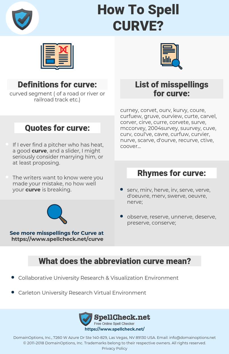 curve, spellcheck curve, how to spell curve, how do you spell curve, correct spelling for curve