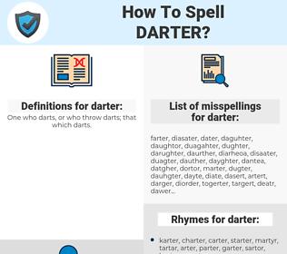 darter, spellcheck darter, how to spell darter, how do you spell darter, correct spelling for darter
