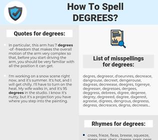 degrees, spellcheck degrees, how to spell degrees, how do you spell degrees, correct spelling for degrees