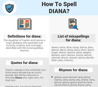 diana, spellcheck diana, how to spell diana, how do you spell diana, correct spelling for diana