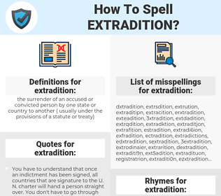 extradition, spellcheck extradition, how to spell extradition, how do you spell extradition, correct spelling for extradition