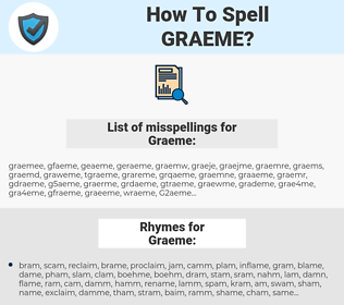Graeme, spellcheck Graeme, how to spell Graeme, how do you spell Graeme, correct spelling for Graeme