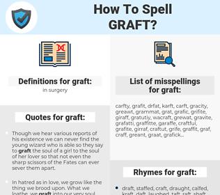 graft, spellcheck graft, how to spell graft, how do you spell graft, correct spelling for graft