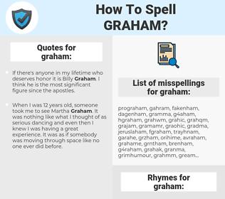 graham, spellcheck graham, how to spell graham, how do you spell graham, correct spelling for graham