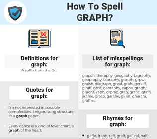 graph, spellcheck graph, how to spell graph, how do you spell graph, correct spelling for graph