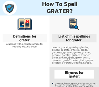 grater, spellcheck grater, how to spell grater, how do you spell grater, correct spelling for grater