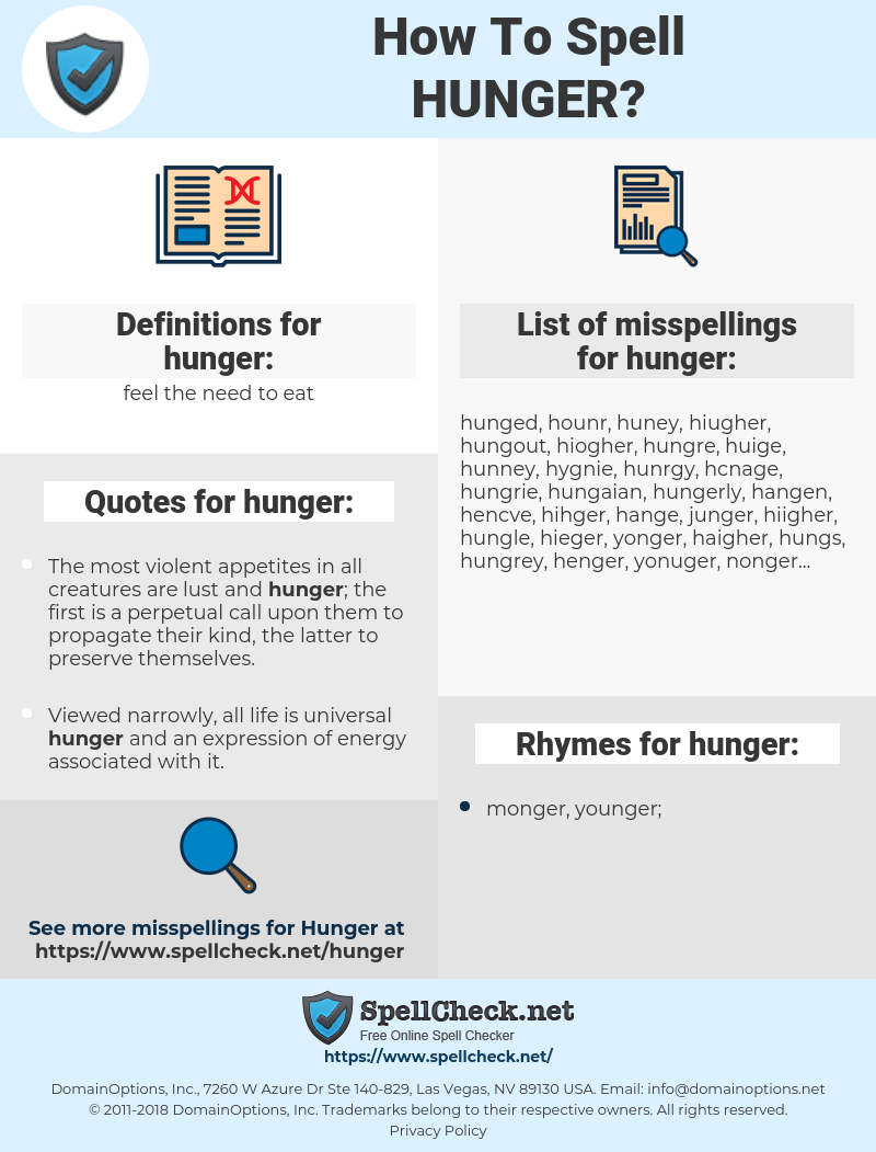 hunger, spellcheck hunger, how to spell hunger, how do you spell hunger, correct spelling for hunger