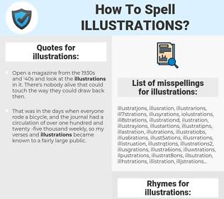 illustrations, spellcheck illustrations, how to spell illustrations, how do you spell illustrations, correct spelling for illustrations