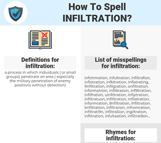 infiltration, spellcheck infiltration, how to spell infiltration, how do you spell infiltration, correct spelling for infiltration