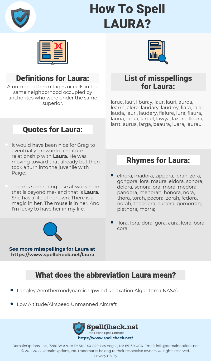 Laura, spellcheck Laura, how to spell Laura, how do you spell Laura, correct spelling for Laura