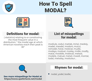 modal, spellcheck modal, how to spell modal, how do you spell modal, correct spelling for modal