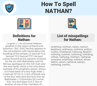Nathan, spellcheck Nathan, how to spell Nathan, how do you spell Nathan, correct spelling for Nathan