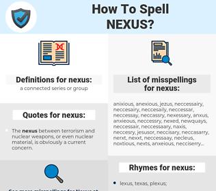 nexus, spellcheck nexus, how to spell nexus, how do you spell nexus, correct spelling for nexus