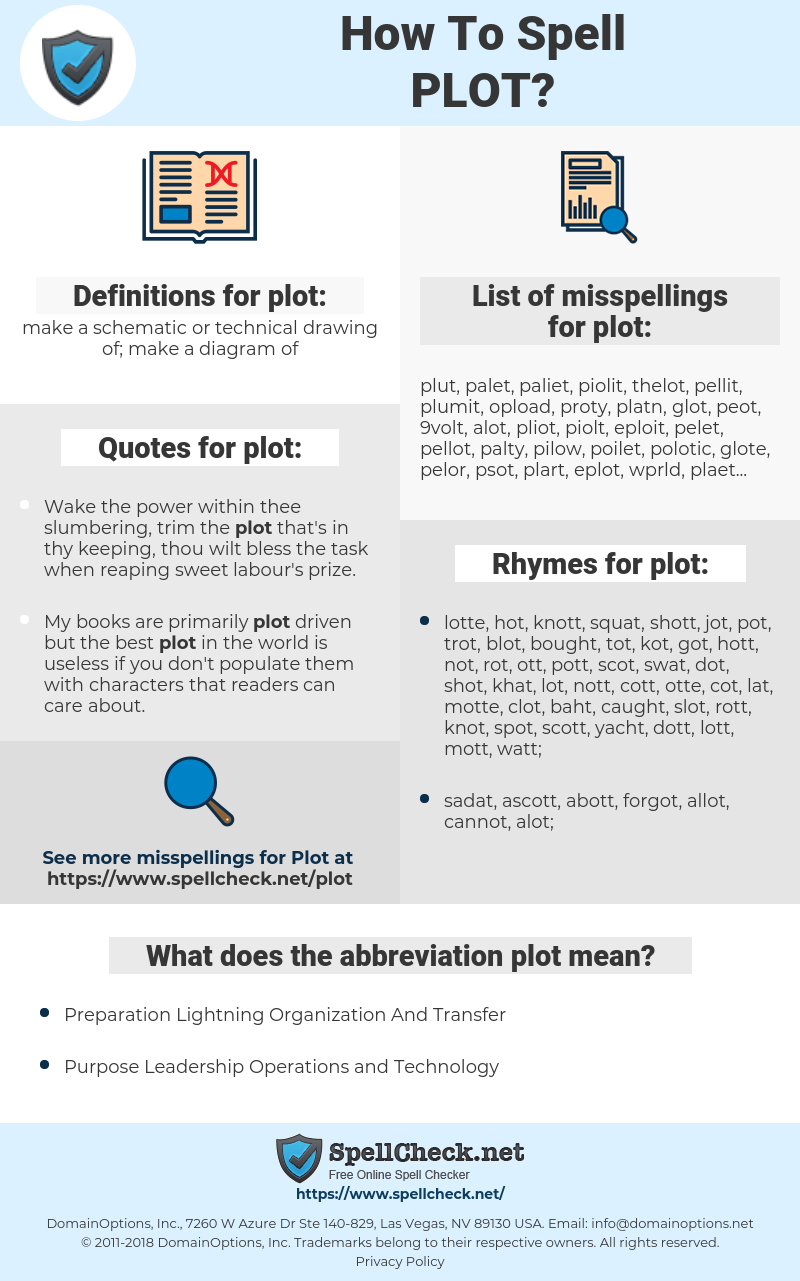 plot, spellcheck plot, how to spell plot, how do you spell plot, correct spelling for plot