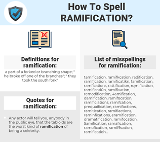 ramification, spellcheck ramification, how to spell ramification, how do you spell ramification, correct spelling for ramification