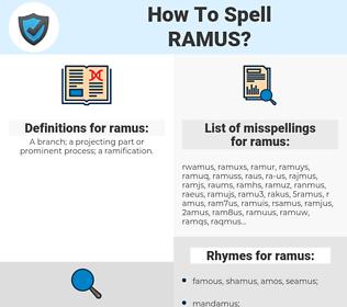 ramus, spellcheck ramus, how to spell ramus, how do you spell ramus, correct spelling for ramus