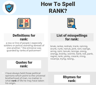 rank, spellcheck rank, how to spell rank, how do you spell rank, correct spelling for rank