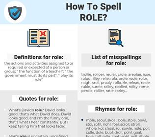 role, spellcheck role, how to spell role, how do you spell role, correct spelling for role