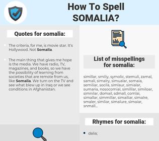somalia, spellcheck somalia, how to spell somalia, how do you spell somalia, correct spelling for somalia
