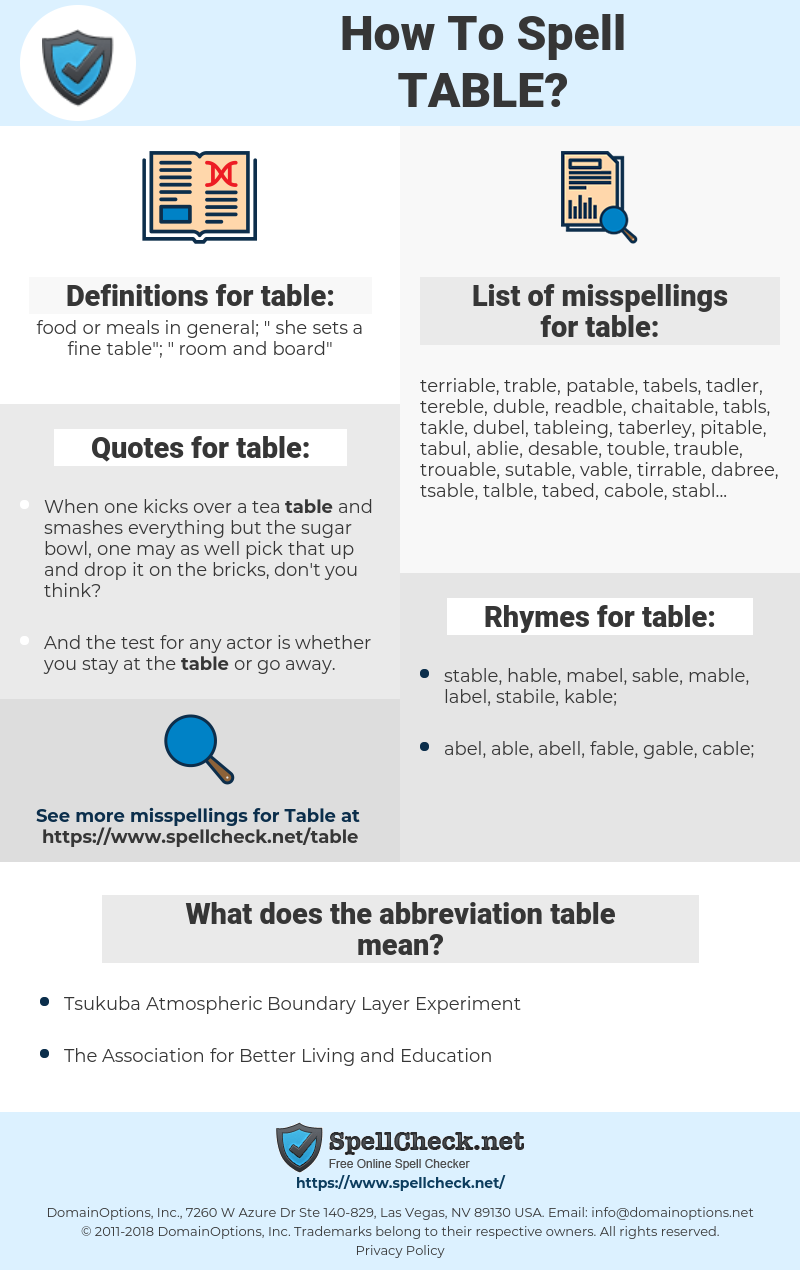 table, spellcheck table, how to spell table, how do you spell table, correct spelling for table