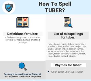 tuber, spellcheck tuber, how to spell tuber, how do you spell tuber, correct spelling for tuber