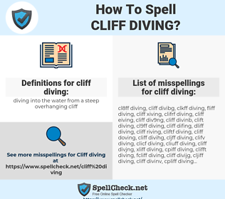 cliff diving, spellcheck cliff diving, how to spell cliff diving, how do you spell cliff diving, correct spelling for cliff diving