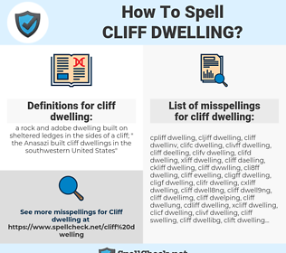 cliff dwelling, spellcheck cliff dwelling, how to spell cliff dwelling, how do you spell cliff dwelling, correct spelling for cliff dwelling