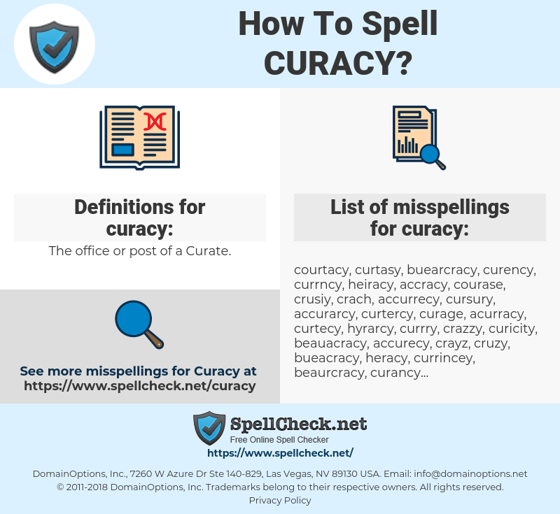 curacy, spellcheck curacy, how to spell curacy, how do you spell curacy, correct spelling for curacy