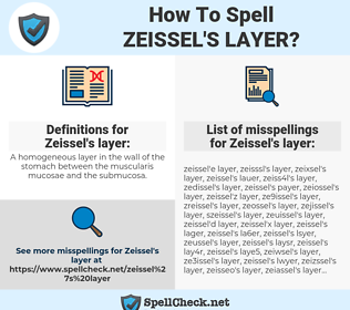 Zeissel's layer, spellcheck Zeissel's layer, how to spell Zeissel's layer, how do you spell Zeissel's layer, correct spelling for Zeissel's layer