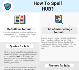 hub, spellcheck hub, how to spell hub, how do you spell hub, correct spelling for hub