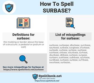 surbase, spellcheck surbase, how to spell surbase, how do you spell surbase, correct spelling for surbase