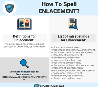 Enlacement, spellcheck Enlacement, how to spell Enlacement, how do you spell Enlacement, correct spelling for Enlacement