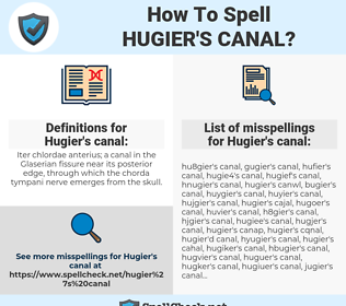 Hugier's canal, spellcheck Hugier's canal, how to spell Hugier's canal, how do you spell Hugier's canal, correct spelling for Hugier's canal