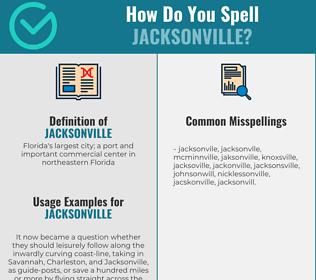 Correct spelling for jacksonville