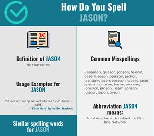 Correct spelling for jason