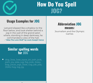 Correct spelling for jog