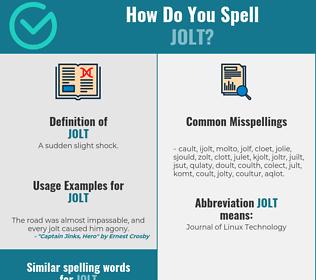 Correct spelling for jolt