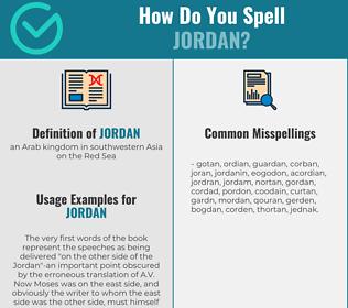 Correct spelling for jordan