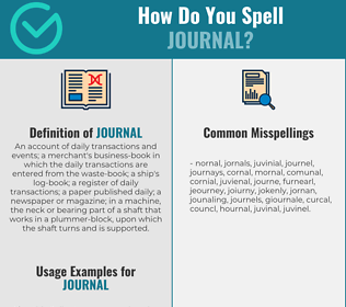 Correct spelling for journal
