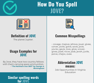 Correct spelling for jove