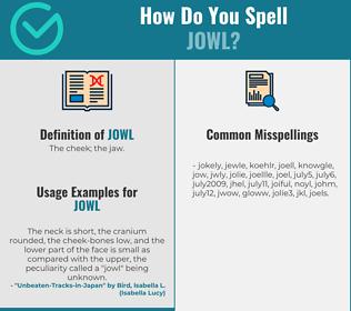 Correct spelling for jowl
