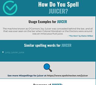 Correct spelling for juicer