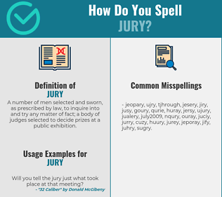 Correct spelling for jury