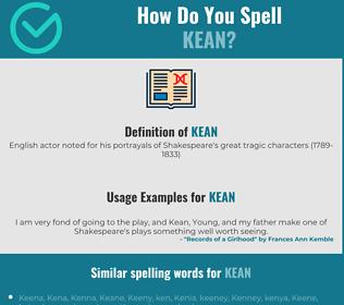 Correct spelling for kean