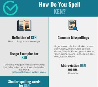 Correct spelling for ken