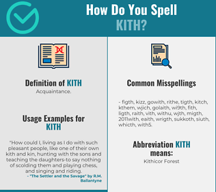 Correct spelling for kith