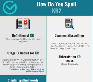Correct spelling for kr