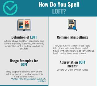 Correct spelling for loft